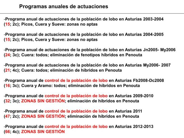 prog_anuales_controles