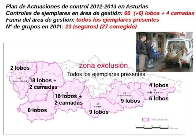 zonas_gestion